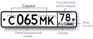 Регистрационный знак транспортного средства