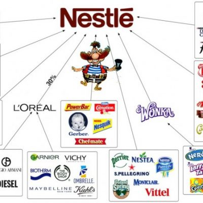 inventory and nestle Browse available job openings at nestle nestlé purina proudly ranked no 3 on glassdoor's 2015 best places to work – an employees' choice award.